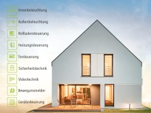 Smart Home: Smart Friends Illustration Musterhaus