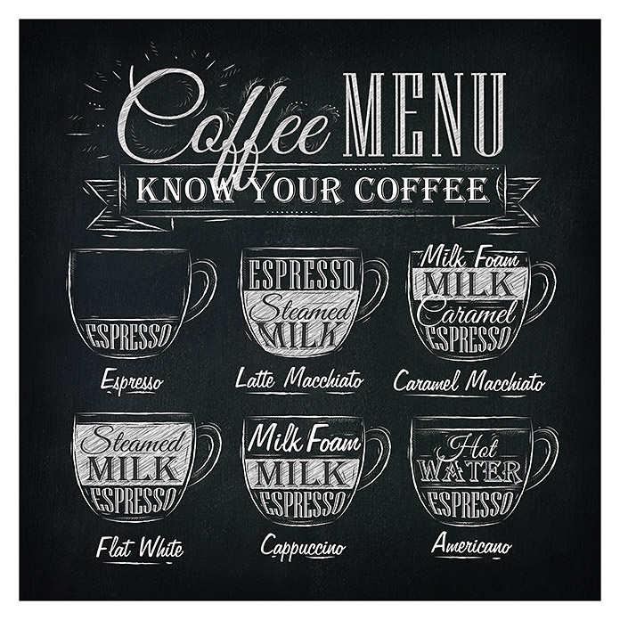 Glasbild (Coffee Menu, 20 x 20 cm) -