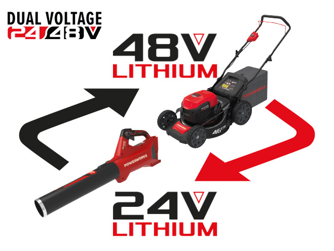 Powerworks Dual Voltage