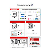 Homematic IP Trafo (24 V/50 Hz)